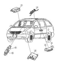 cadillac power seat wiring diagram cadillac discover your wiring dodge grand caravan air bag sensor location [ 1050 x 1275 Pixel ]