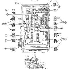 Dodge Nitro Radio Wiring Diagram For 13 Pin Trailer Plug Fuse Box On 2009 Library