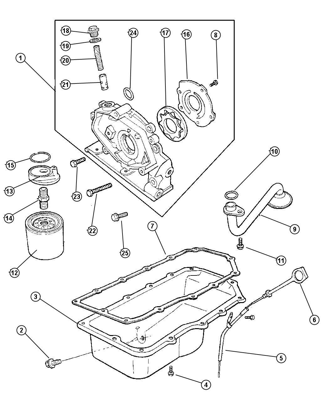 Dodge Stratus Indicator. Engine oil level. Levemissions