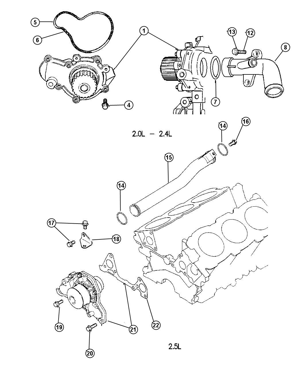 Water Pump and Related Parts.