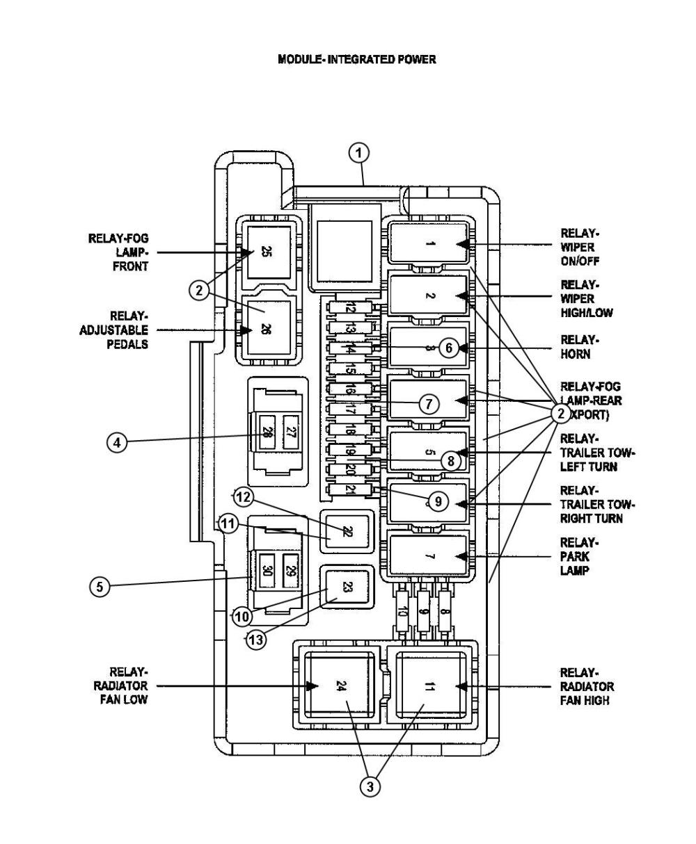 medium resolution of 2006 jeep commander power distribution center front 2010 jeep patriot fuse box diagram fuse box diagram