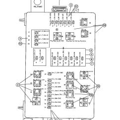 07 Dodge Charger Fuse Diagram 1990 Chevy Steering Column Caliber Panel Location Get Free Image