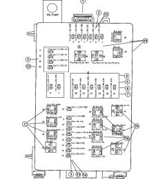 fuse box map 130x300 2005 dodge magnum underhood wiring diagrams 2005 dodge magnum pump engine diagram [ 1048 x 1273 Pixel ]