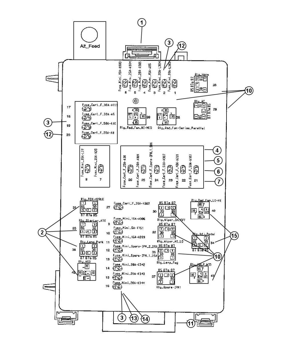 medium resolution of fuse box map 130x300 2005 dodge magnum underhood wiring diagrams 2005 dodge magnum pump engine diagram