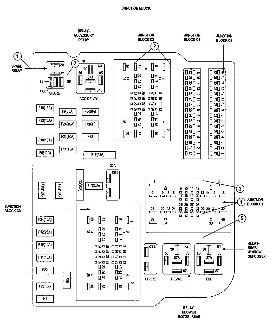 Electrical Power Distribution Center Relays Fuses