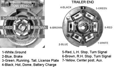 trailer plug wiring diagram janitrol furnace thermostat mopar truck parts dodge technical information troubleshooting