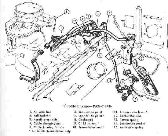 1970 Charger Wiring Diagram 1972 Cutlass Wiring Diagram