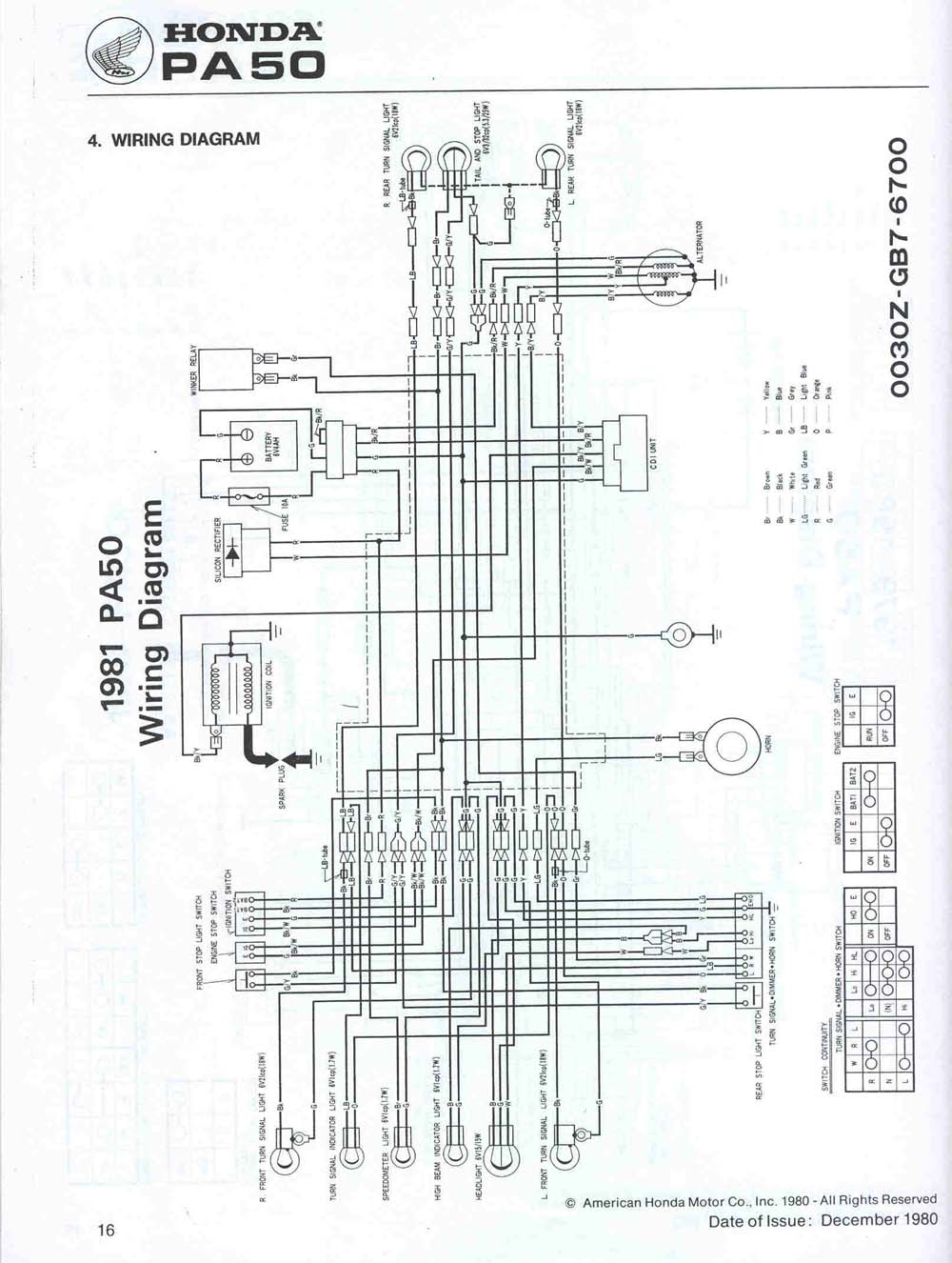 honda hobbit wiring diagram