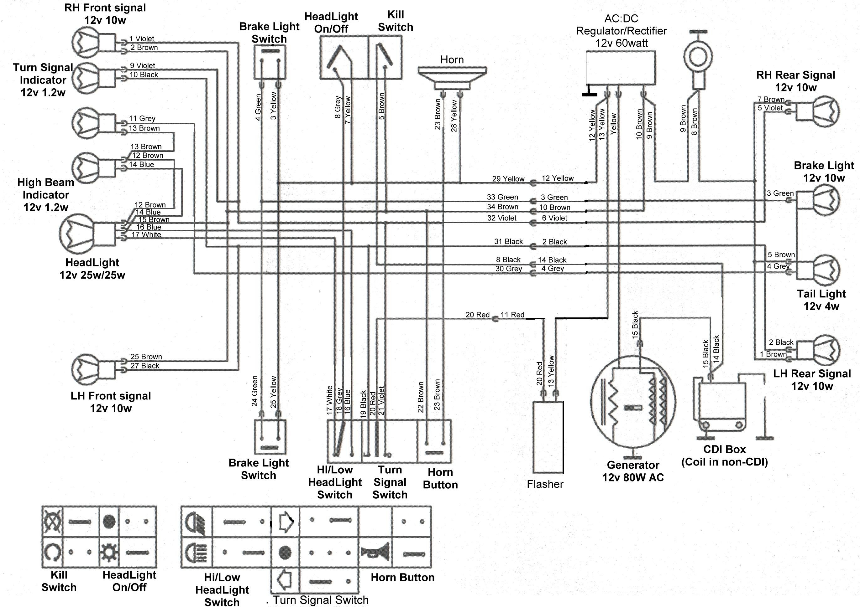 2 Tomos Wiring Diagrams