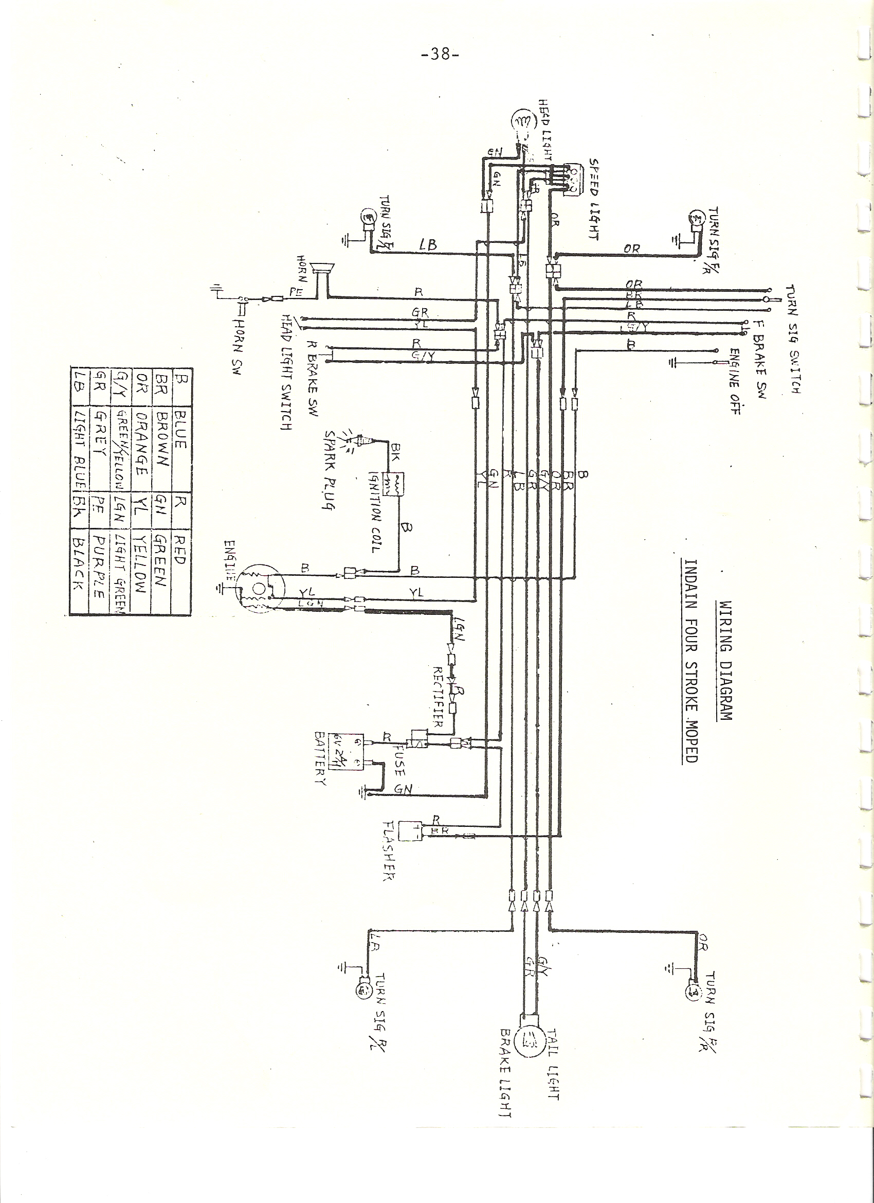 Re: 1980 Indian Chief wiring diagram?