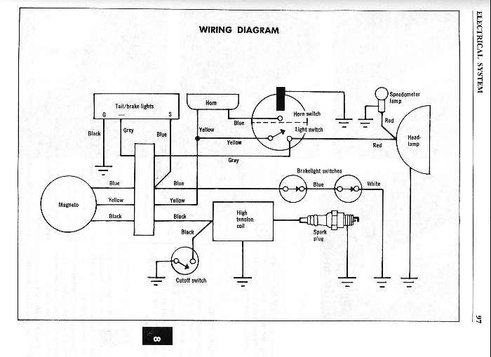 Re: Garelli VIP Wiring Diagram