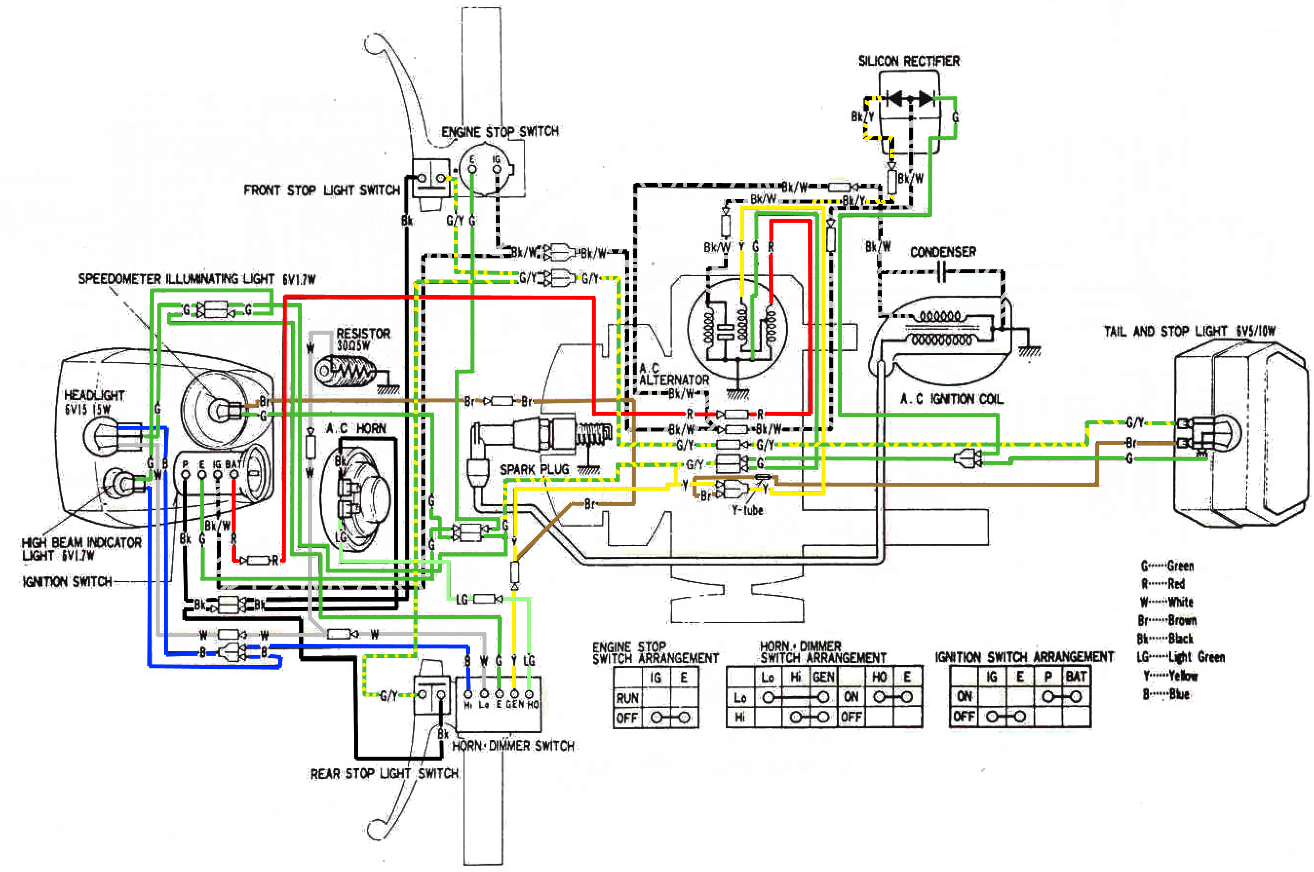 honda qr 50 wiring diagram for hunter ceiling fan with remote express nc50 c100