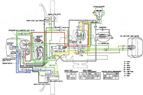 small resolution of honda hobbit parts upcomingcarshq com 1978 honda hobbit wiring diagram honda hobbit wiring diagram