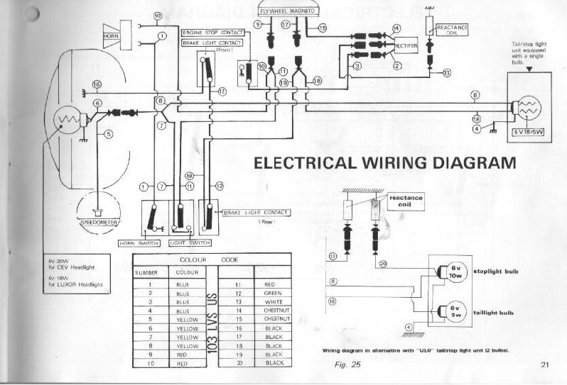 Peugeot Rcz Wiring Diagram.php. Peugeot. Wiring Examples