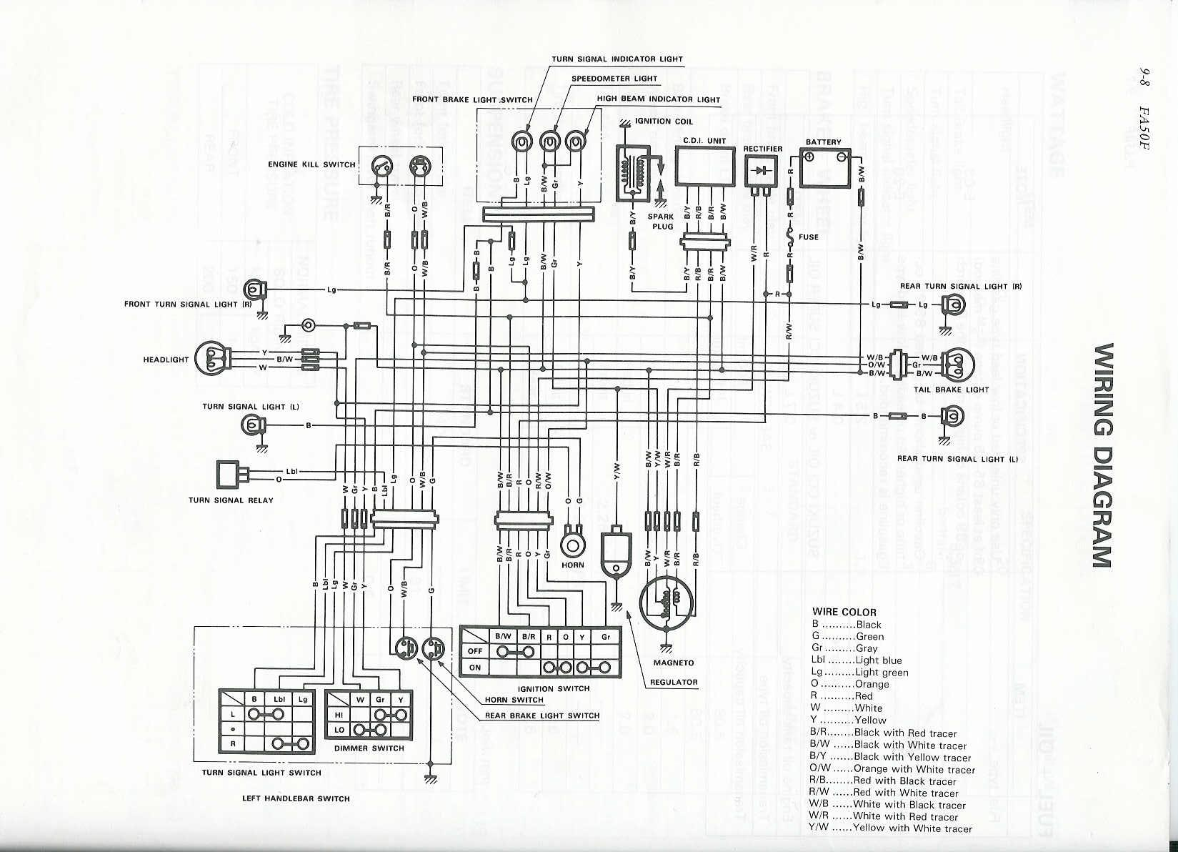 sno pro 3000 wiring diagram lennox 51m33 curtis harness boss snow plow