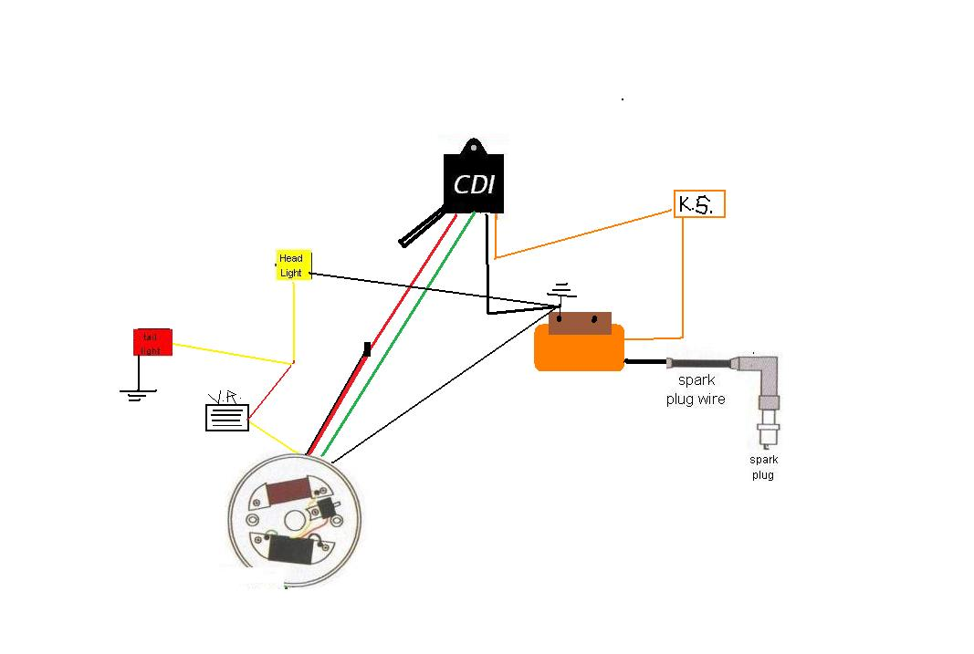ignition module diagram together with cdi ignition wiring diagram