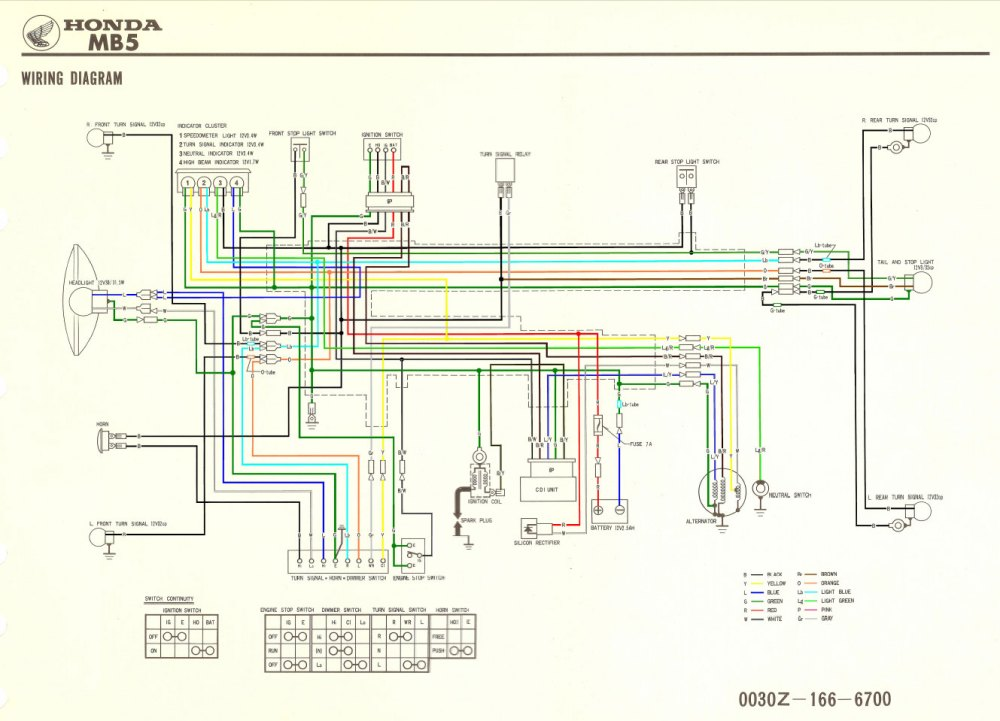 medium resolution of honda cb160 wiring diagram wiring libraryhonda xl250r wiring schematics wiring diagrams u2022 schematic diagram