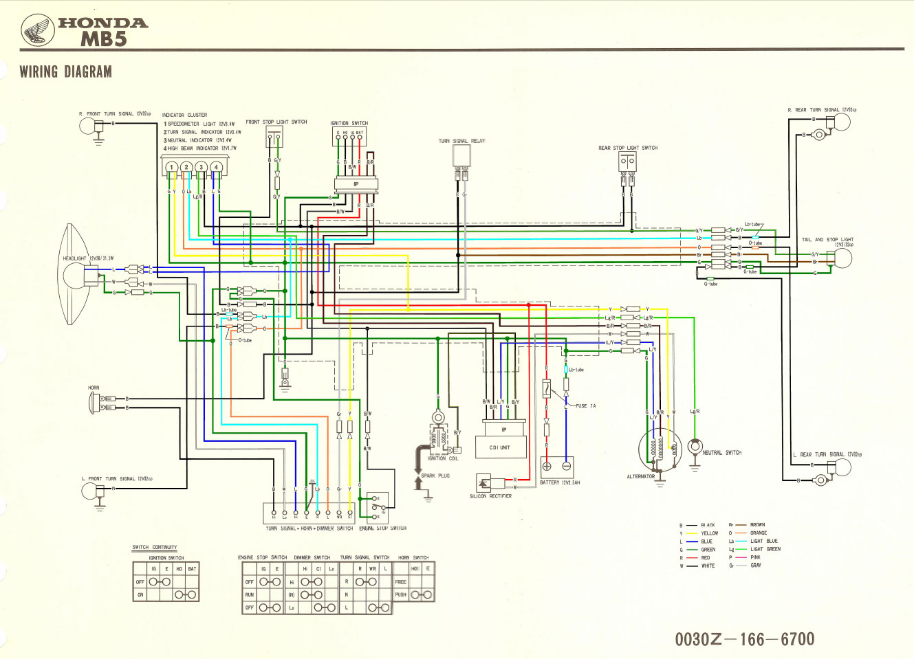 hight resolution of honda cb160 wiring diagram wiring libraryhonda xl250r wiring schematics wiring diagrams u2022 schematic diagram