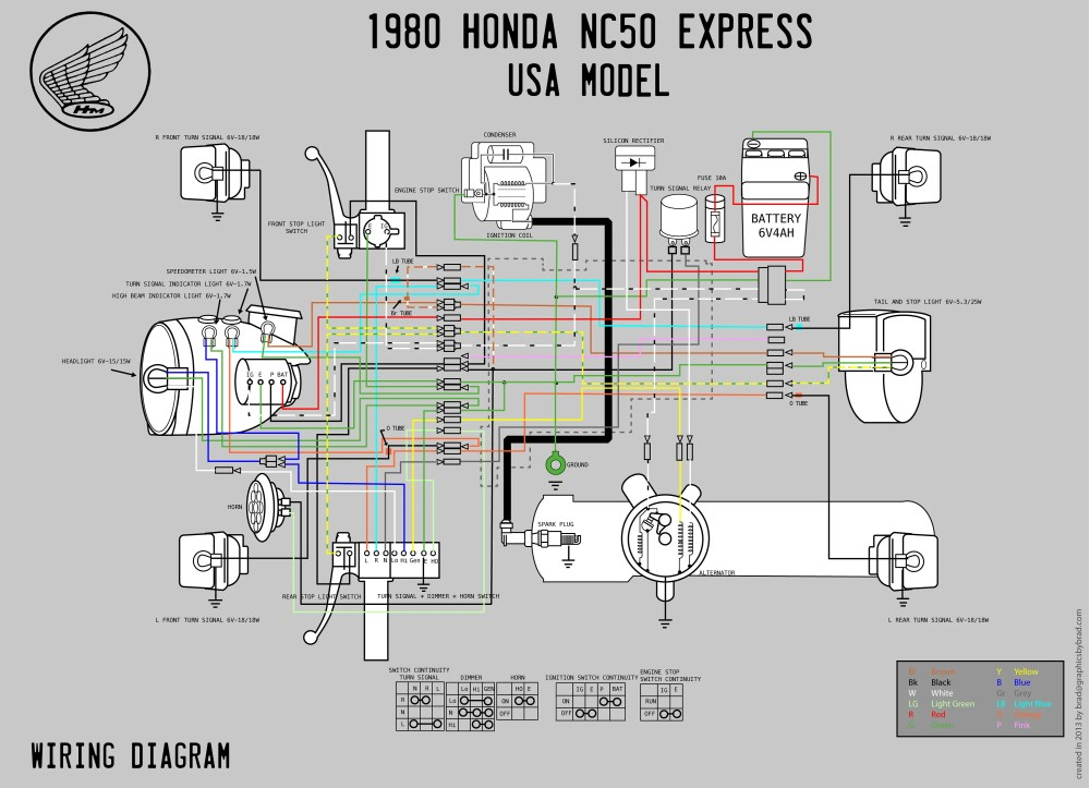 medium resolution of 1982 honda express nc50 wiring diagram home wiring diagram 1980 honda nc50 wiring diagram moped wiki
