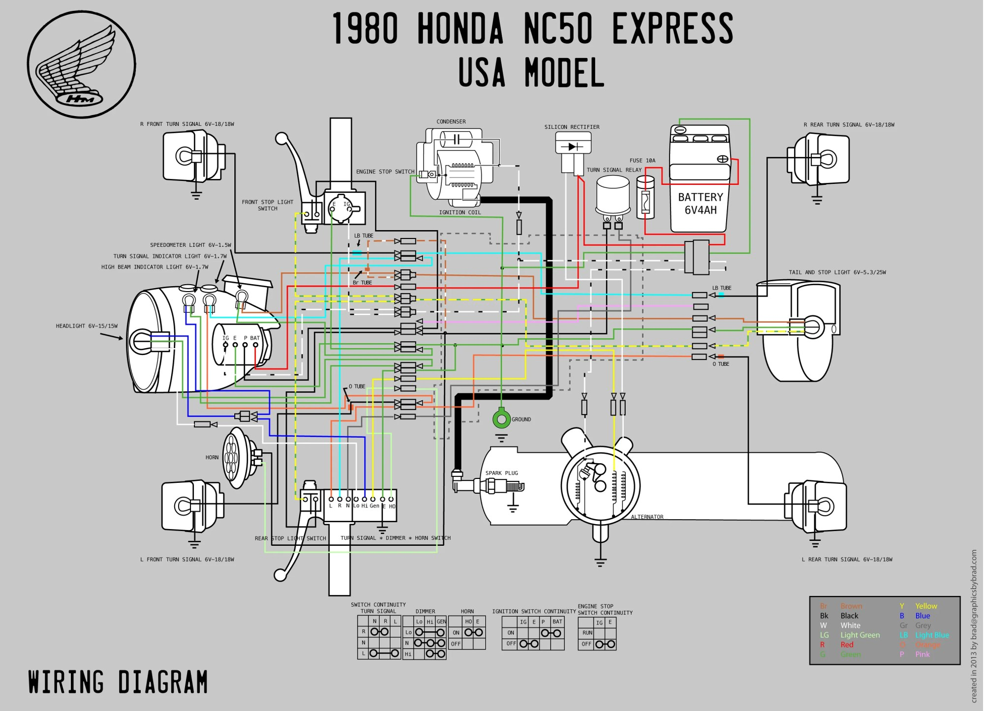 hight resolution of honda scooter wiring diagram wiring diagram yer 1980 honda nc50 wiring diagram moped wiki honda today