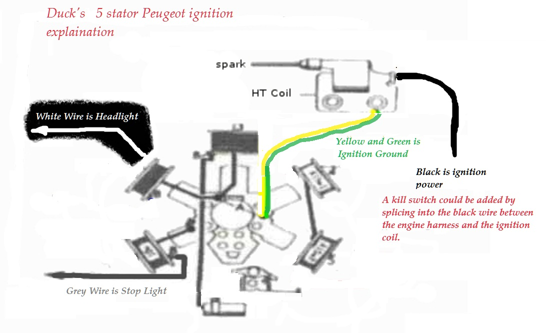 coil wiring diagram 1990 jeep wrangler peugeot diagrams - moped wiki