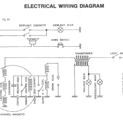 Speedometer Wiring Diagram Stihl 009 Chainsaw Parts Peugeot Diagrams - Moped Wiki