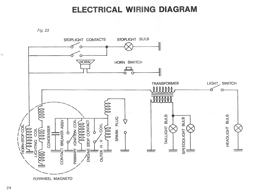 medium resolution of  peugeot 102 wiring 2 png