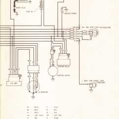 Engine Wiring Harness Diagram 96 Cherokee Ignition Honda Express Sr - Moped Wiki
