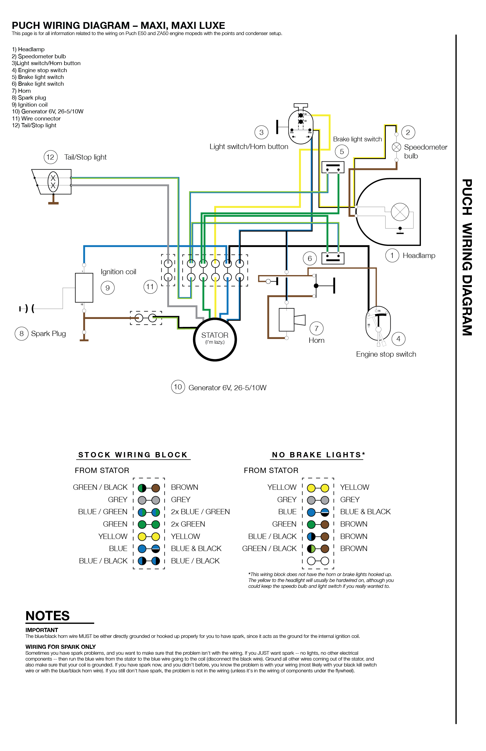 hight resolution of vintage moped wiring diagram wiring schematic data rh 2 american football ausruestung de 49cc 2 stroke scooters 49cc scooter parts