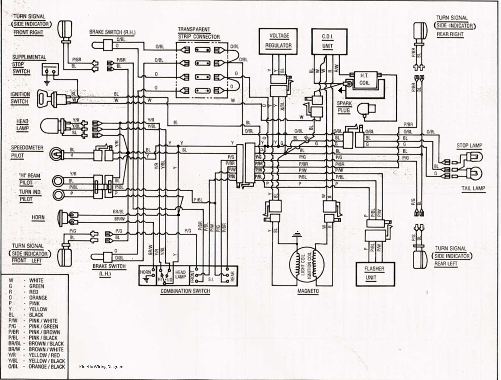 yamaha 701 wiring color code