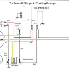 Wiring Diagram Electrical Draw The Shear And Moment Diagrams For Beam Hibbeler Peugeot - Moped Wiki