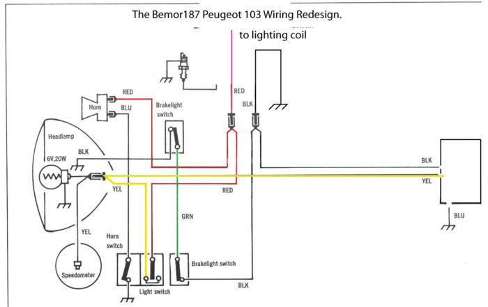 coil wiring diagram c plan with pump overrun peugeot diagrams - moped wiki