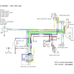 49cc Scooter Wiring Diagram Target Market Puch Moped Wiki This Is A Colored Stock For