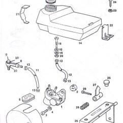 Transmission Wiring Diagram 2003 Honda Accord Fuse Tomos