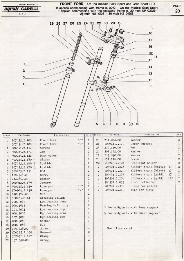 Ktm Wiring Diagram Ajs Odicis. Diagram. Auto Wiring Diagram