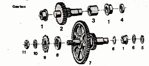 sachs transmission parts (3 Subcategories)