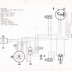 Puch Maxi Wiring Diagram Simple Entity Relationship Sample Harness 24 Images