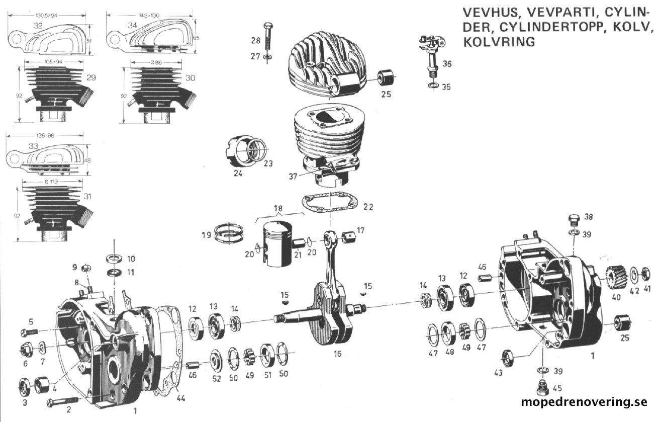 Packbox 12,25 / 31,2 / 3,5 Sachs utgående axel 2vxl