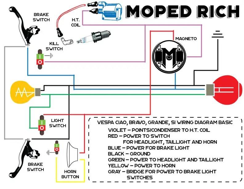 model a horn wiring diagram usb power vespa