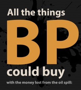 Click to see what BP could buy with the money they lost
