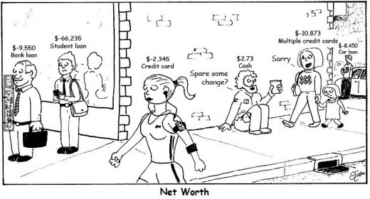 real-networth