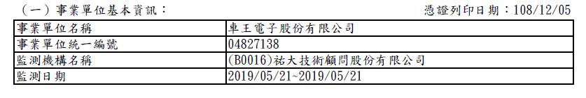 健康職場 - 友善職場 - 車王電子 Mobiletron Co..Ltd.