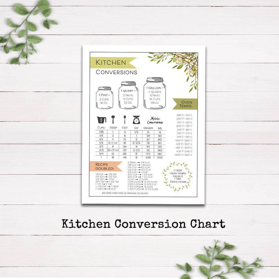 Printable Recipe Binder Kit