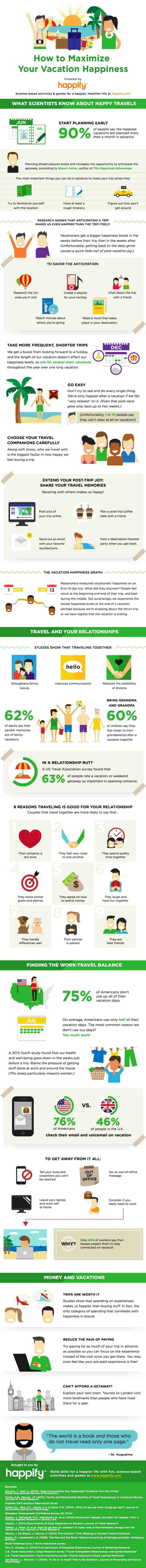 How to Happify Your Vacation