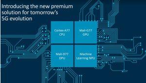ARM Cortex-A77