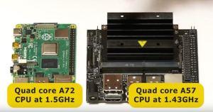 Jetson Nano vs Raspberry PI