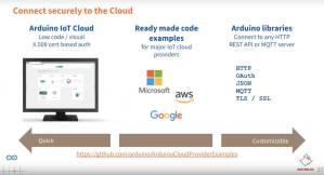 Arduino IoT Cloud access