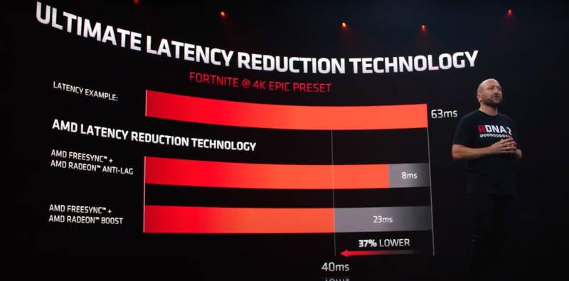 amd latency