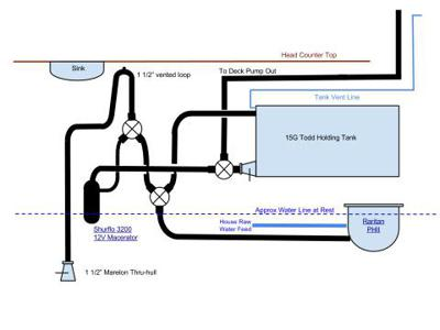 Jabsco Pump Wiring Diagrams Revisit Update Of Holding Tank Quandry Page 2 Morgan