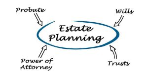 Do you need a probate expert while estate planning?